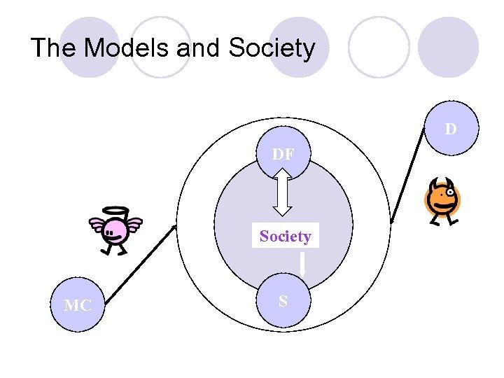 The Models and Society D DF Society MC S