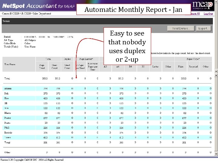 Automatic Monthly Report - Jan Easy to see that nobody uses duplex or 2