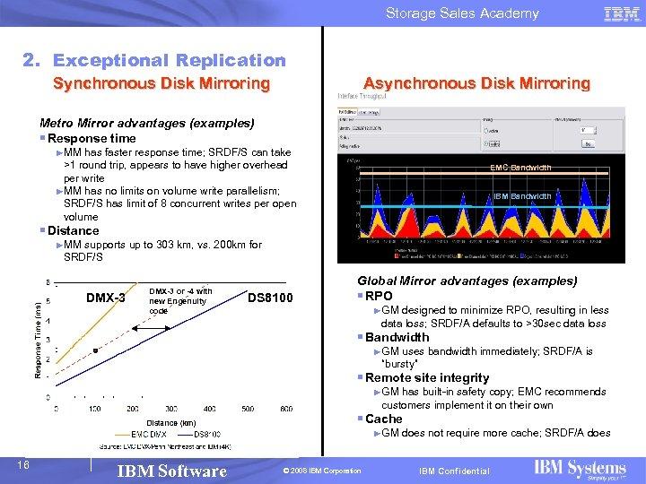 Storage Sales Academy 2. Exceptional Replication Synchronous Disk Mirroring Asynchronous Disk Mirroring Metro Mirror