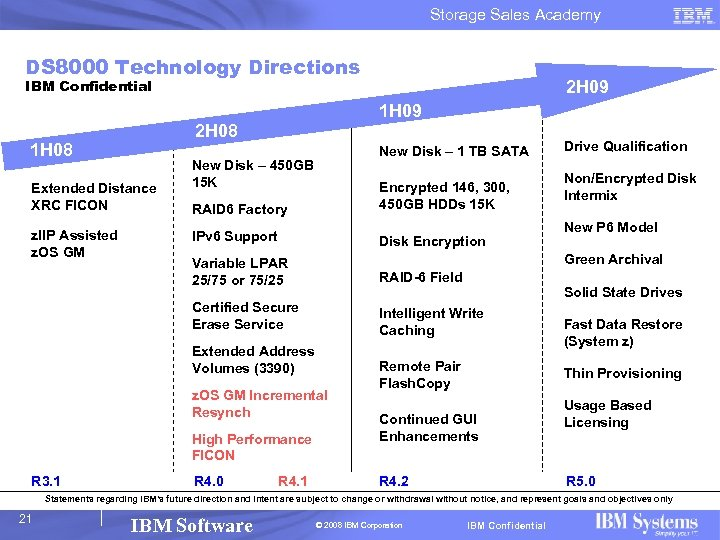 Storage Sales Academy DS 8000 Technology Directions IBM Confidential New Disk – 1 TB