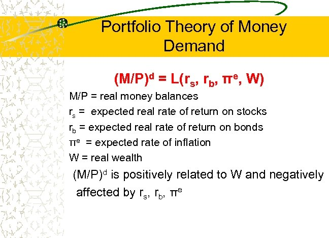 Portfolio Theory of Money Demand (M/P)d = L(rs, rb, πe, W) M/P = real