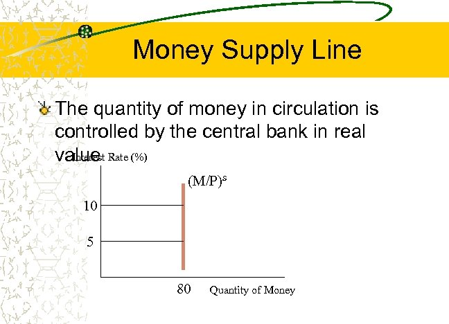 Money Supply Line The quantity of money in circulation is controlled by the central