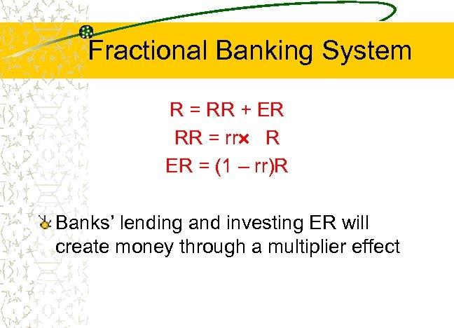 Fractional Banking System R = RR + ER RR = rr R ER =