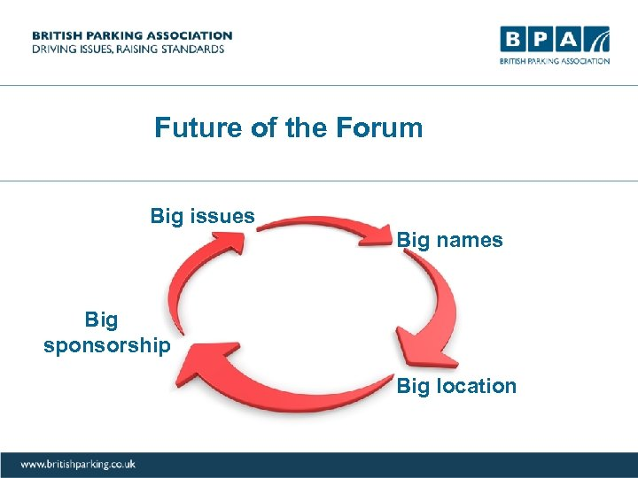 Future of the Forum Big issues Big names Big sponsorship Big location