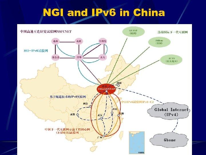 NGI and IPv 6 in China