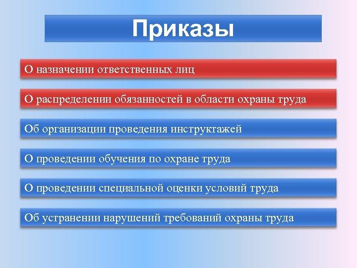 Приказы О назначении ответственных лиц О распределении обязанностей в области охраны труда Об организации