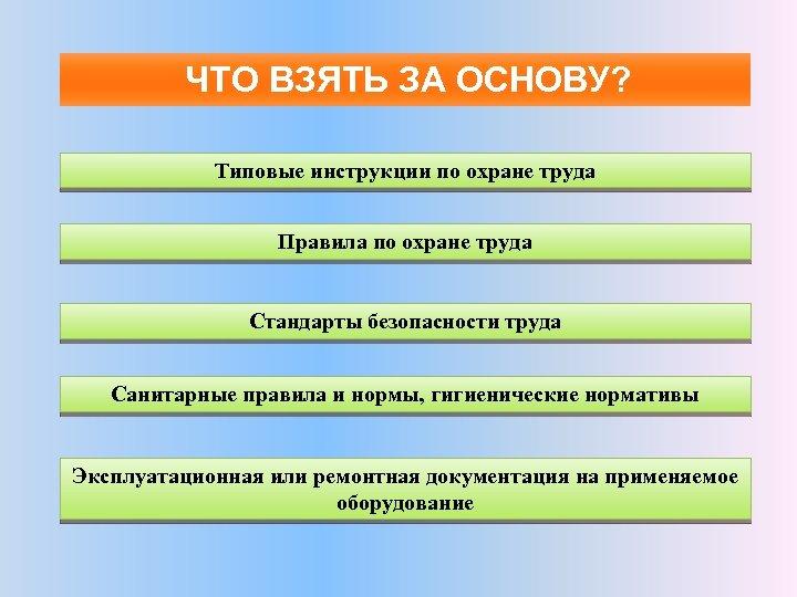 ЧТО ВЗЯТЬ ЗА ОСНОВУ? Типовые инструкции по охране труда Правила по охране труда Стандарты