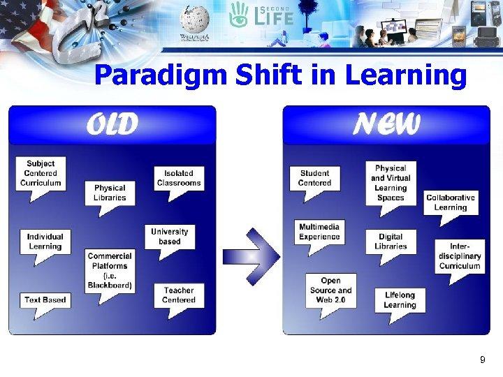 Paradigm Shift in Learning 9