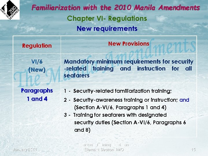 Familiarization with the 2010 Manila Amendments Chapter VI- Regulations New requirements Regulation New Provisions