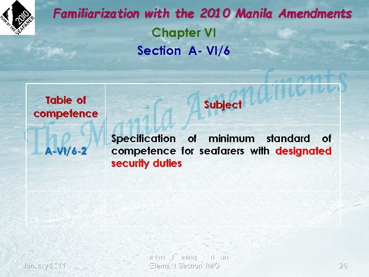 Familiarization with the 2010 Manila Amendments Chapter VI Section A- VI/6 Table of competence