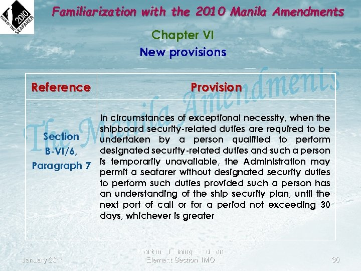 Familiarization with the 2010 Manila Amendments Chapter VI New provisions Reference Provision In circumstances