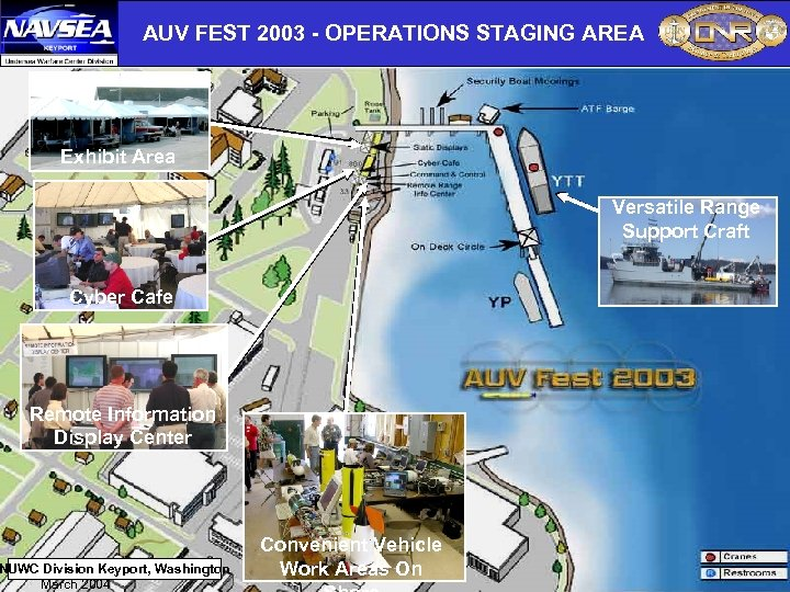 AUV FEST 2003 - OPERATIONS STAGING AREA Exhibit Area Versatile Range Support Craft Cyber