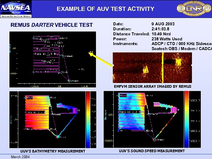 EXAMPLE OF AUV TEST ACTIVITY REMUS DARTER VEHICLE TEST Date: Duration: Distance Traveled: Power: