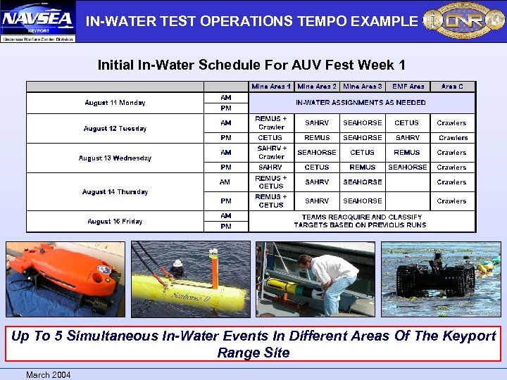 IN-WATER TEST OPERATIONS TEMPO EXAMPLE Initial In-Water Schedule For AUV Fest Week 1 Up