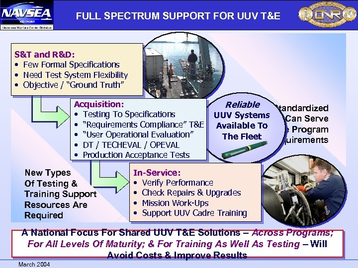 FULL SPECTRUM SUPPORT FOR UUV T&E S&T and R&D: • Few Formal Specifications •