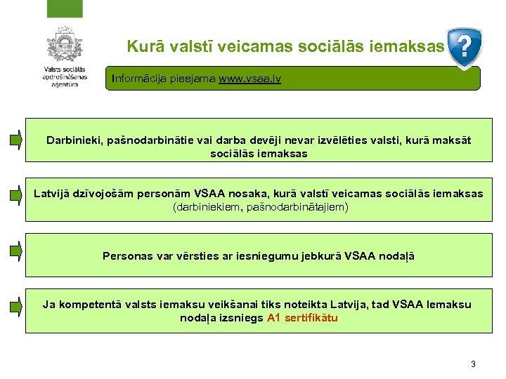 Kurā valstī veicamas sociālās iemaksas Informācija pieejama www. vsaa. lv Darbinieki, pašnodarbinātie vai darba