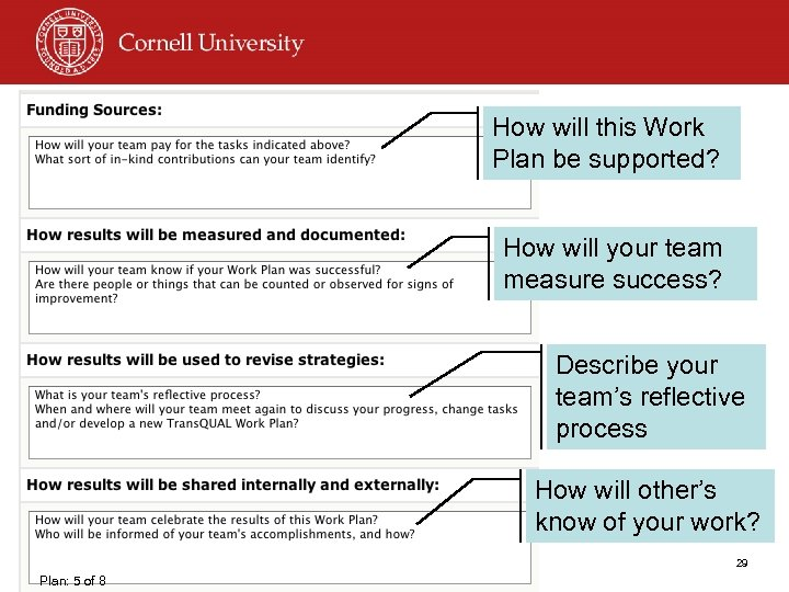 How will this Work Plan be supported? How will your team measure success? Describe