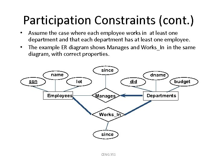 Participation Constraints (cont. ) • Assume the case where each employee works in at