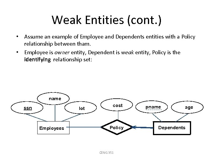Weak Entities (cont. ) • Assume an example of Employee and Dependents entities with