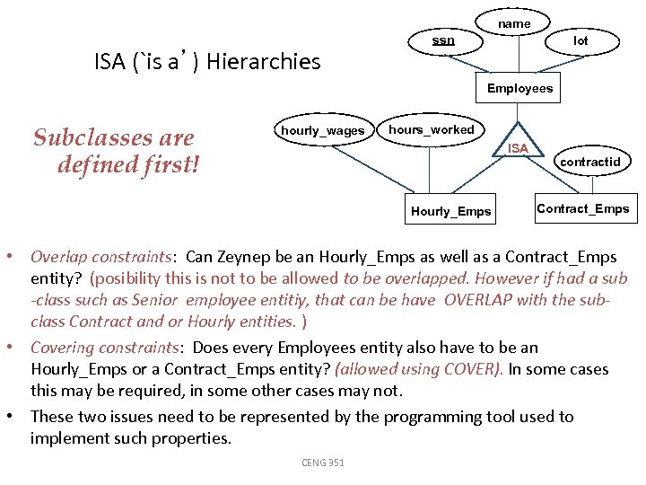 name ISA (`is a') Hierarchies ssn lot Employees Subclasses are defined first! hourly_wages hours_worked