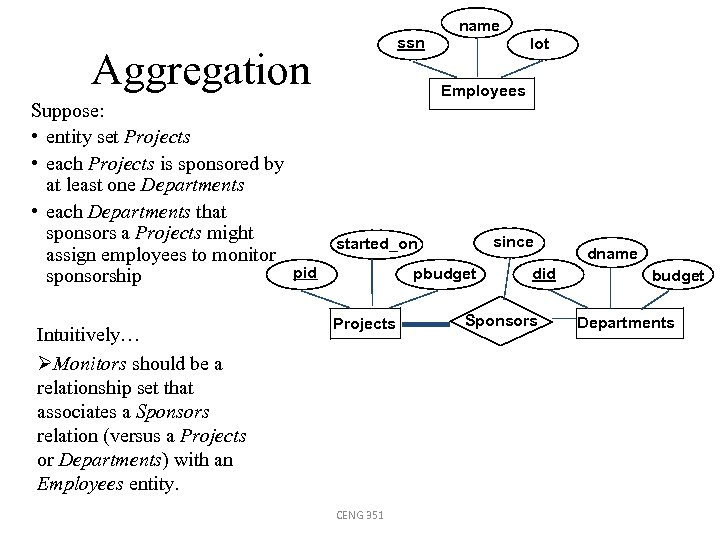 ssn Aggregation Suppose: • entity set Projects • each Projects is sponsored by at