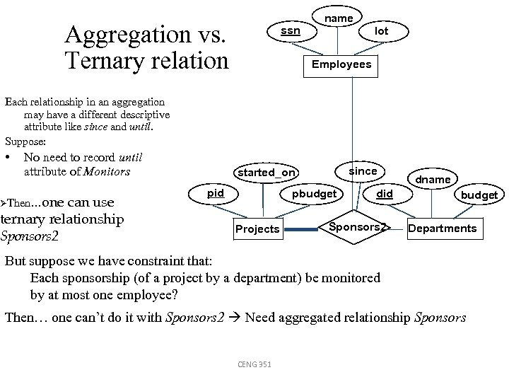 Aggregation vs. Ternary relation ssn name lot Employees Each relationship in an aggregation may
