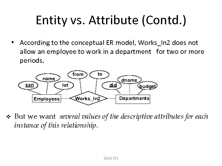 Entity vs. Attribute (Contd. ) • According to the conceptual ER model, Works_In 2