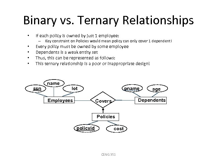 Binary vs. Ternary Relationships • If each policy is owned by just 1 employee: