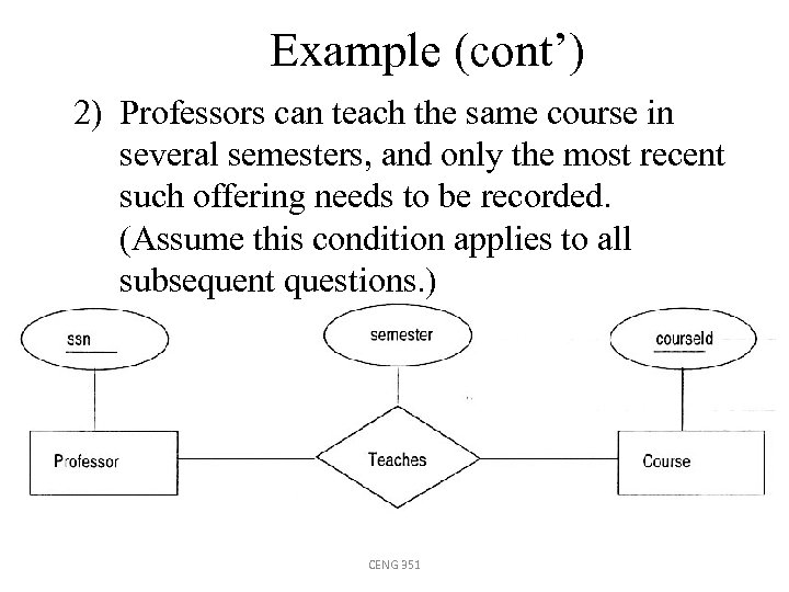 Example (cont') 2) Professors can teach the same course in several semesters, and only