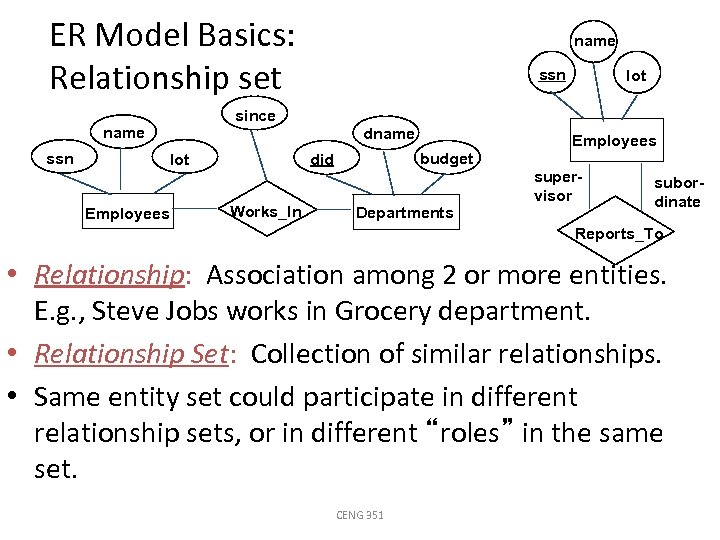 ER Model Basics: Relationship set lot Employees ssn since name ssn name dname Employees