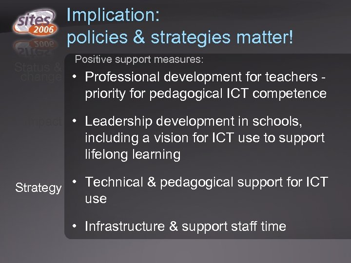 Implication: policies & strategies matter! Positive support measures: Status & change • Professional development