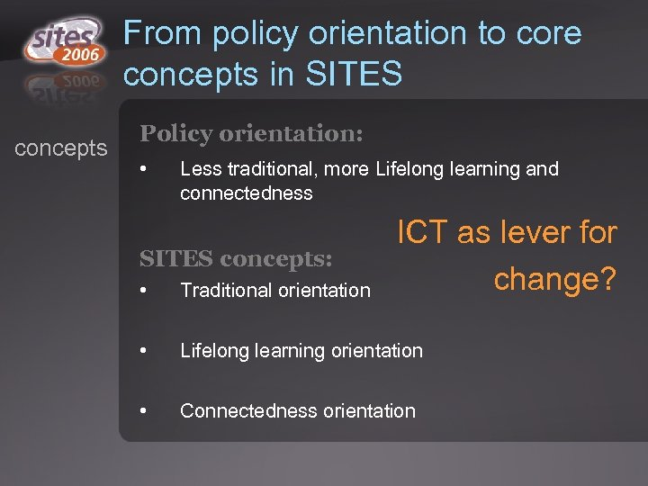 From policy orientation to core concepts in SITES concepts Policy orientation: • Less traditional,