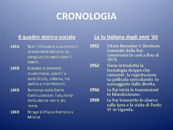 CRONOLOGIA Il quadro storico-sociale 1964 1968 1969 Sale l'inflazione e aumenta il prezzo della