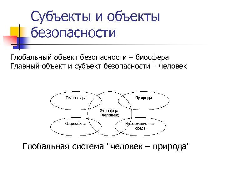 Субъекты и объекты безопасности Глобальный объект безопасности – биосфера Главный объект и субъект безопасности