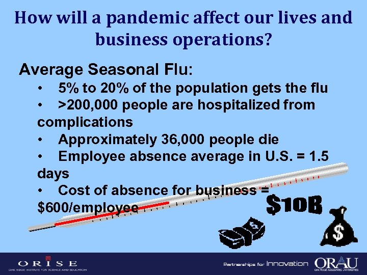 How will a pandemic affect our lives and business operations? Average Seasonal Flu: •