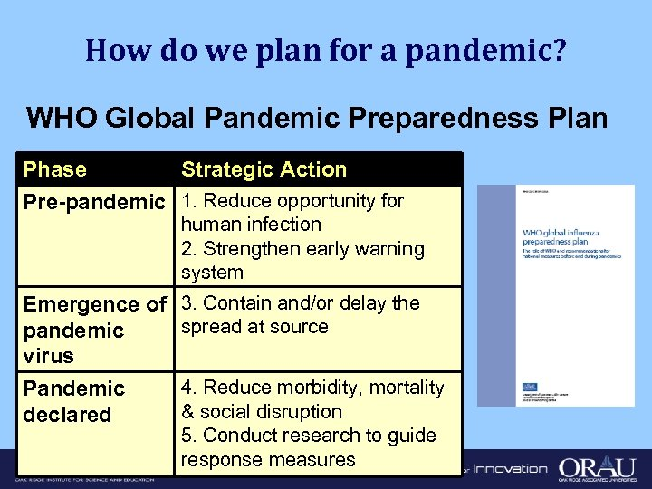 How do we plan for a pandemic? WHO Global Pandemic Preparedness Plan Phase Strategic