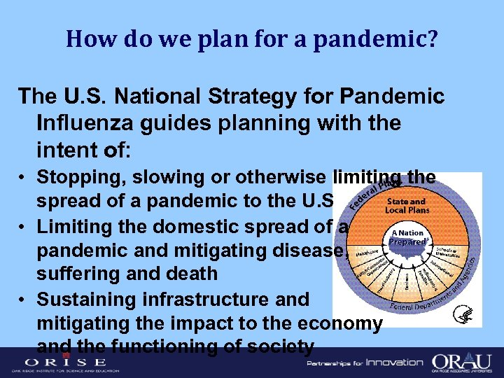 How do we plan for a pandemic? The U. S. National Strategy for Pandemic