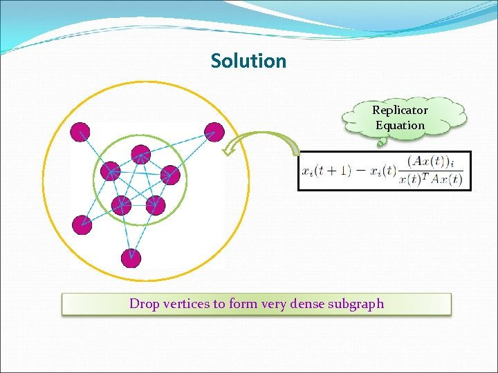 Solution Replicator Equation Drop vertices to form very dense subgraph