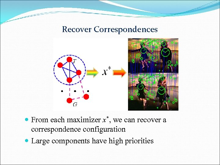 Recover Correspondences From each maximizer x*, we can recover a correspondence configuration Large components