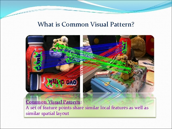 What is Common Visual Pattern? Common Visual Pattern: A set of feature points share