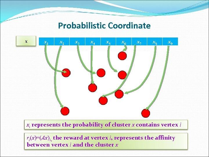Probabilistic Coordinate x x 1 x 2 x 3 x 4 x 5 x