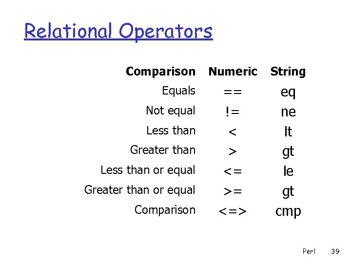 Relational Operators Comparison Equals Not equal Less than Greater than Less than or equal
