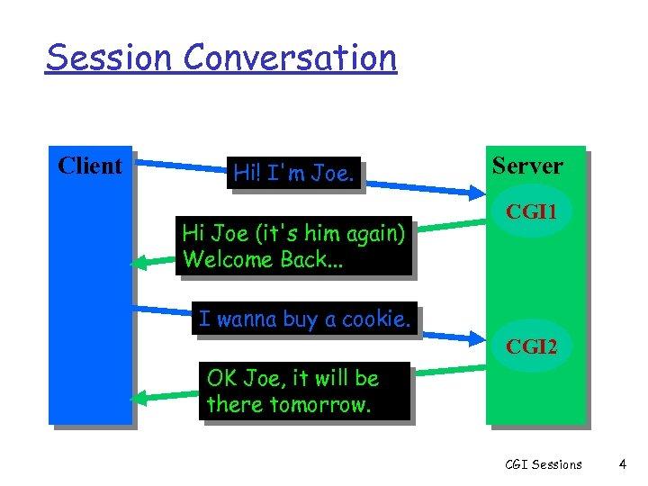 Session Conversation Client Hi! I'm Joe. Hi Joe (it's him again) Welcome Back. .