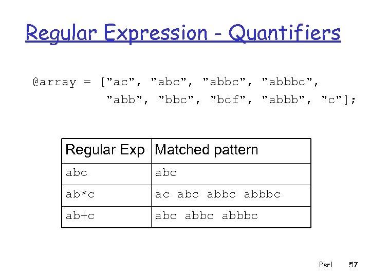 Regular Expression - Quantifiers @array = [