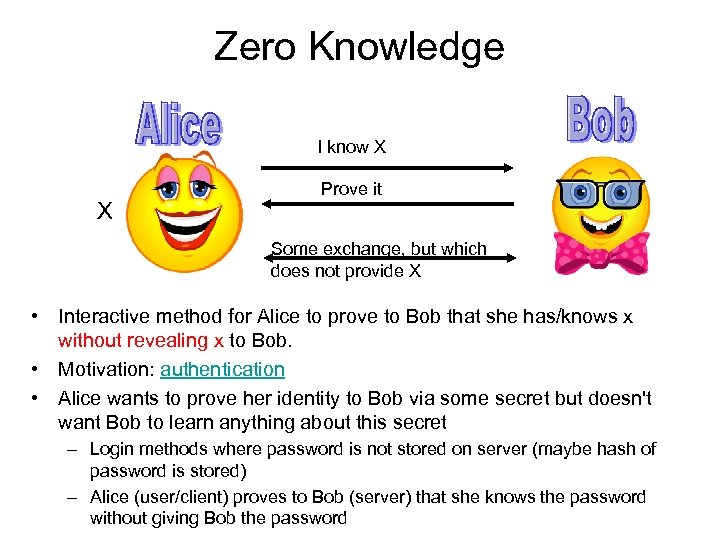 Zero Knowledge I know X X Prove it Some exchange, but which does not