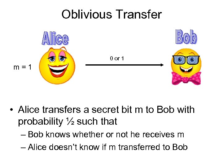Oblivious Transfer 0 or 1 m = 1 • Alice transfers a secret bit