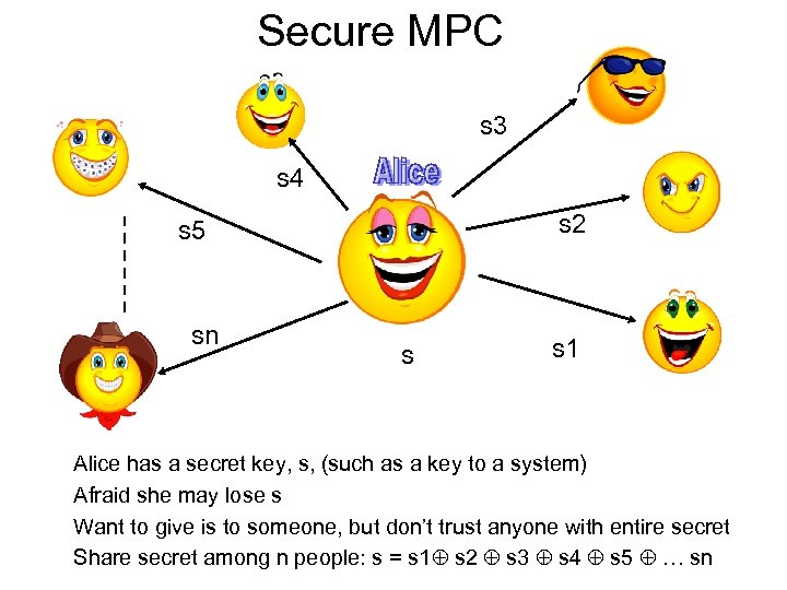 Secure MPC s 3 s 4 s 2 s 5 sn s s 1
