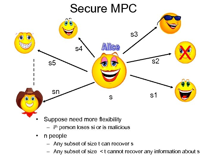 Secure MPC s 3 s 4 s 2 s 5 sn s X s