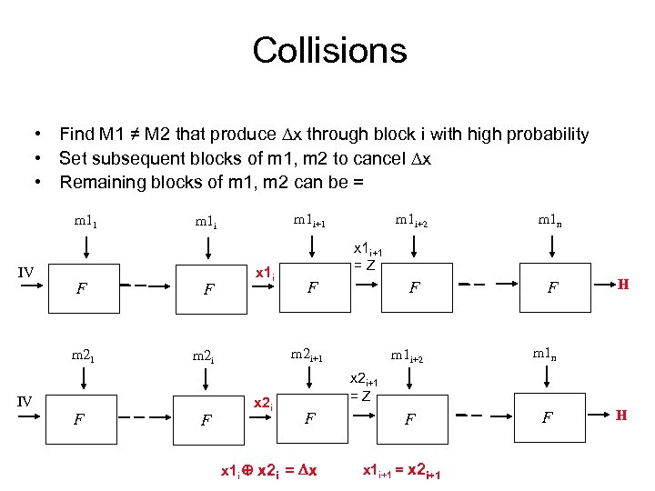 Collisions • Find M 1 ≠ M 2 that produce x through block i