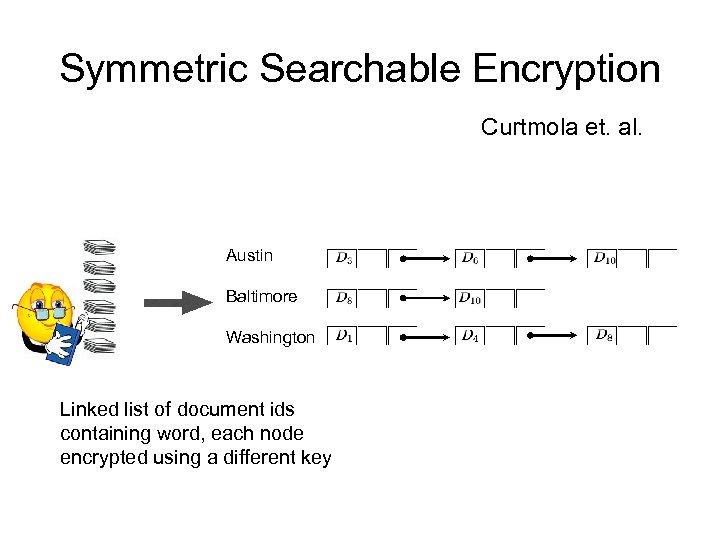 Symmetric Searchable Encryption Curtmola et. al. Austin Baltimore Washington Linked list of document ids